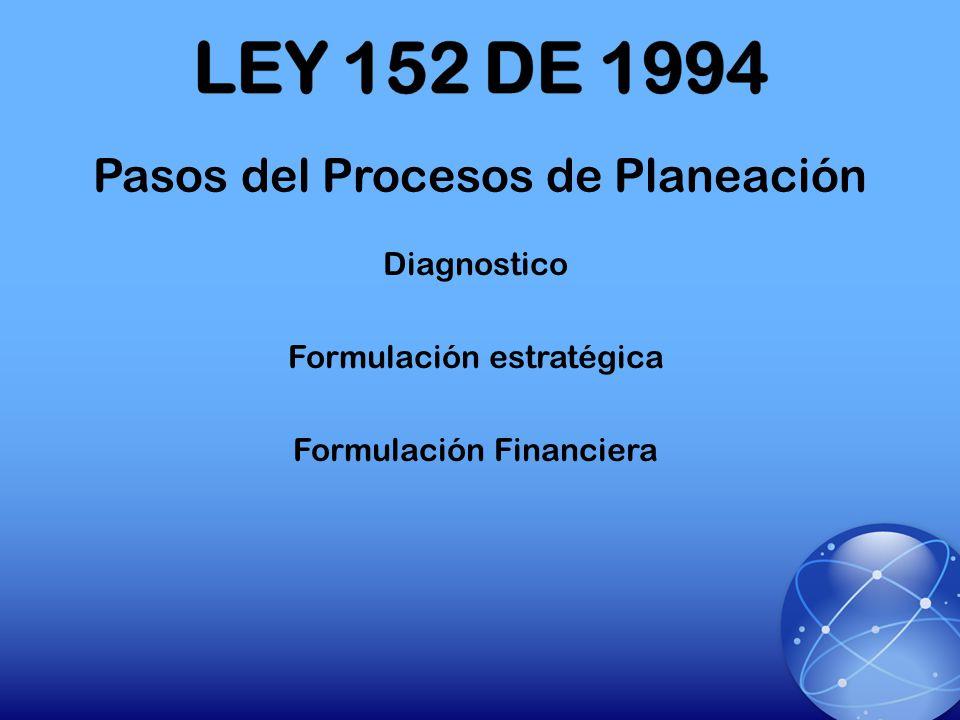 Pasos del Procesos de Planeación Diagnostico Formulación estratégica Formulación Financiera