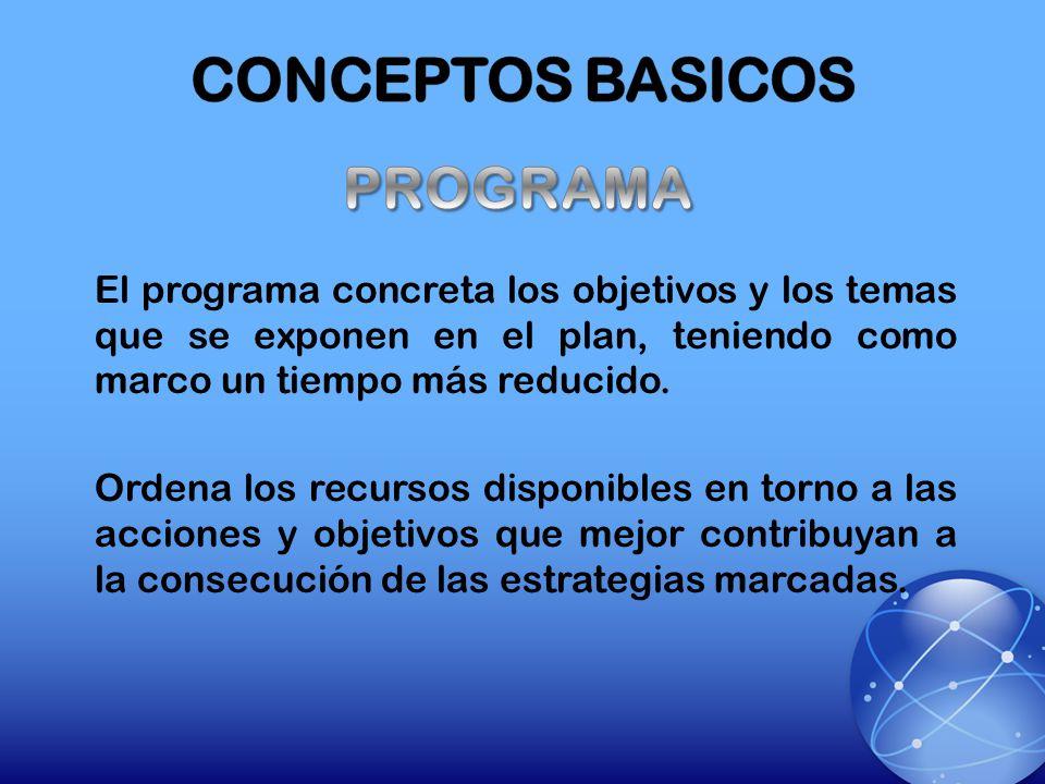 El programa concreta los objetivos y los temas que se exponen en el plan, teniendo como marco un tiempo más reducido. Ordena los recursos disponibles