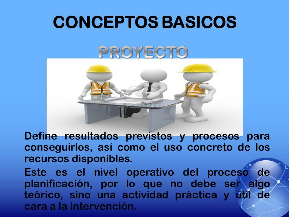Define resultados previstos y procesos para conseguirlos, así como el uso concreto de los recursos disponibles. Este es el nivel operativo del proceso