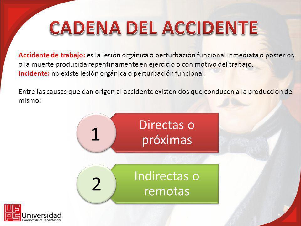1.Directas o próximas: dependen del ambiente de trabajo donde se realizo el accidente y de las condiciones biológicas intrínsecas del propio accidentado.