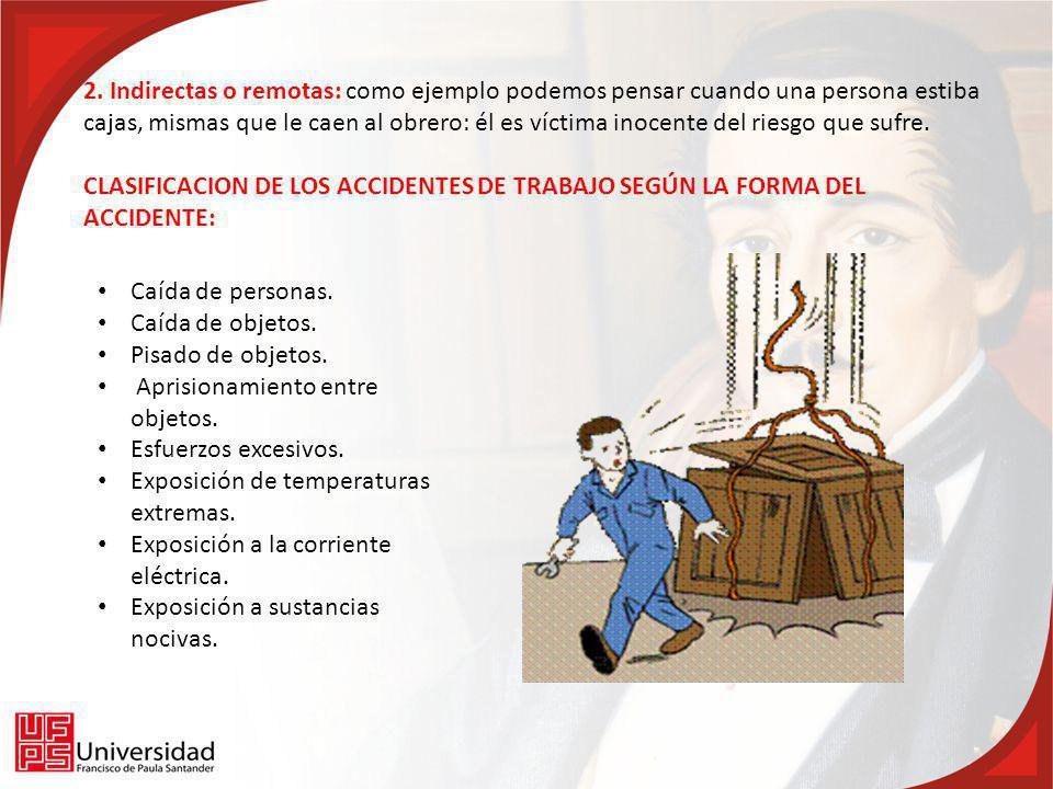 1.El orden y la vigilancia dan seguridad al trabajo.