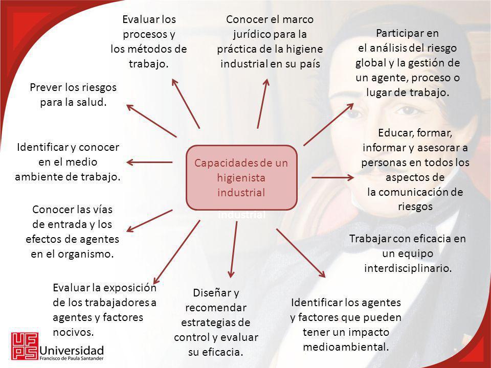 Las etapas clásicas de la práctica de la higiene industrial son las siguientes: 1.