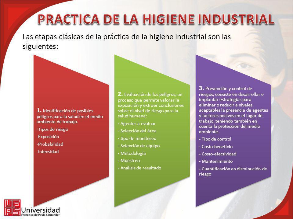 Es una etapa fundamental en la práctica de la higiene industrial, indispensable para una planificación adecuada de la evaluación de riesgos y de las estrategias de control, así como para el establecimiento de prioridades de acción.