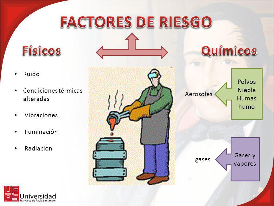 Las evaluaciones de higiene industrial se realizan para valorar la exposición de los trabajadores y para obtener información que permita diseñar o establecer la eficiencia de las medidas de control.