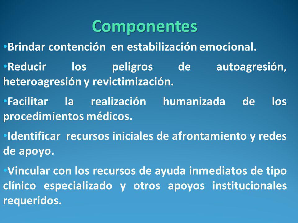 Componentes Brindar contención en estabilización emocional.