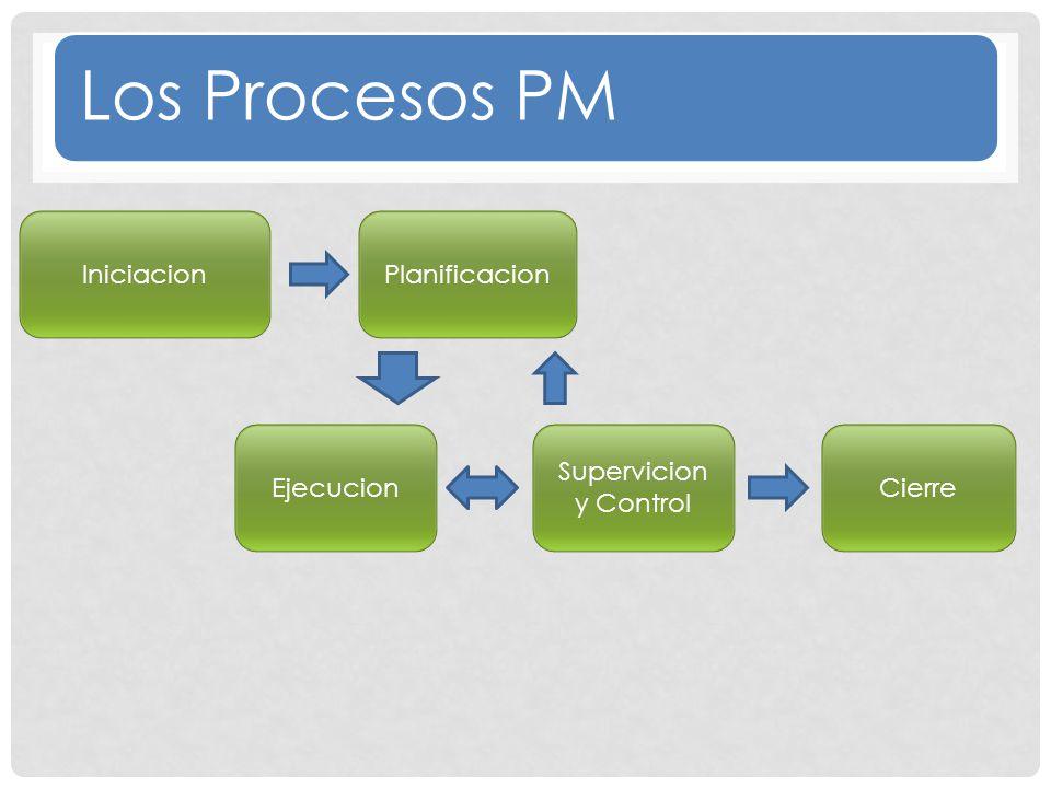 Los Procesos PM IniciacionPlanificacion Ejecucion Supervicion y Control Cierre