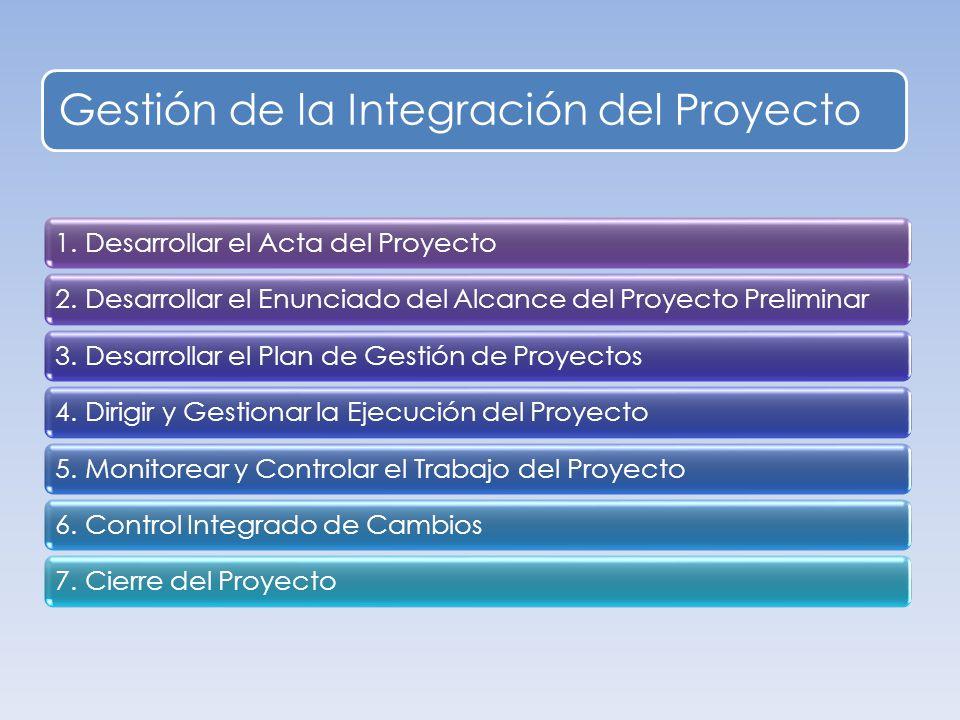 Gestión de la Integración del Proyecto 1.Desarrollar el Acta del Proyecto2.