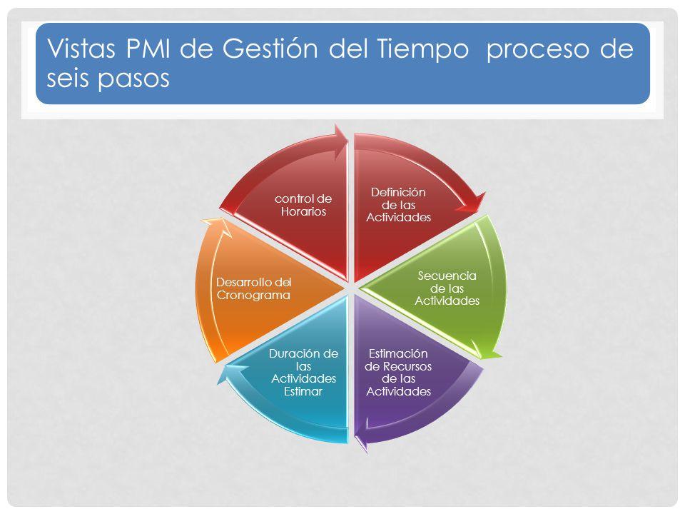 Vistas PMI de Gestión del Tiempo proceso de seis pasos Definición de las Actividades Secuencia de las Actividades Estimación de Recursos de las Actividades Duración de las Actividades Estimar Desarrollo del Cronograma control de Horarios