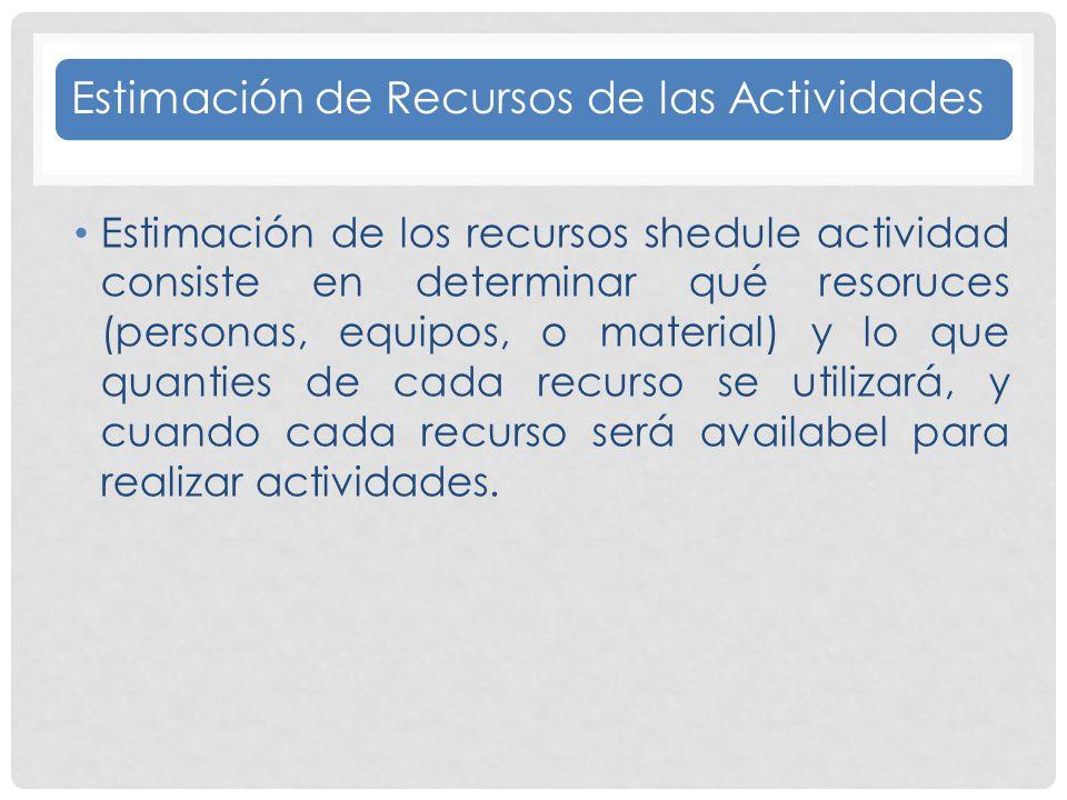 Estimación de Recursos de las Actividades Estimación de los recursos shedule actividad consiste en determinar qué resoruces (personas, equipos, o material) y lo que quanties de cada recurso se utilizará, y cuando cada recurso será availabel para realizar actividades.