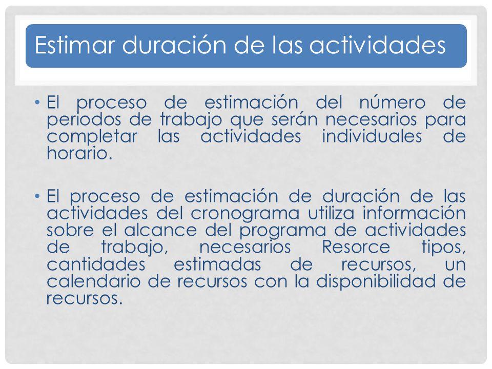 Estimar duración de las actividades El proceso de estimación del número de periodos de trabajo que serán necesarios para completar las actividades individuales de horario.