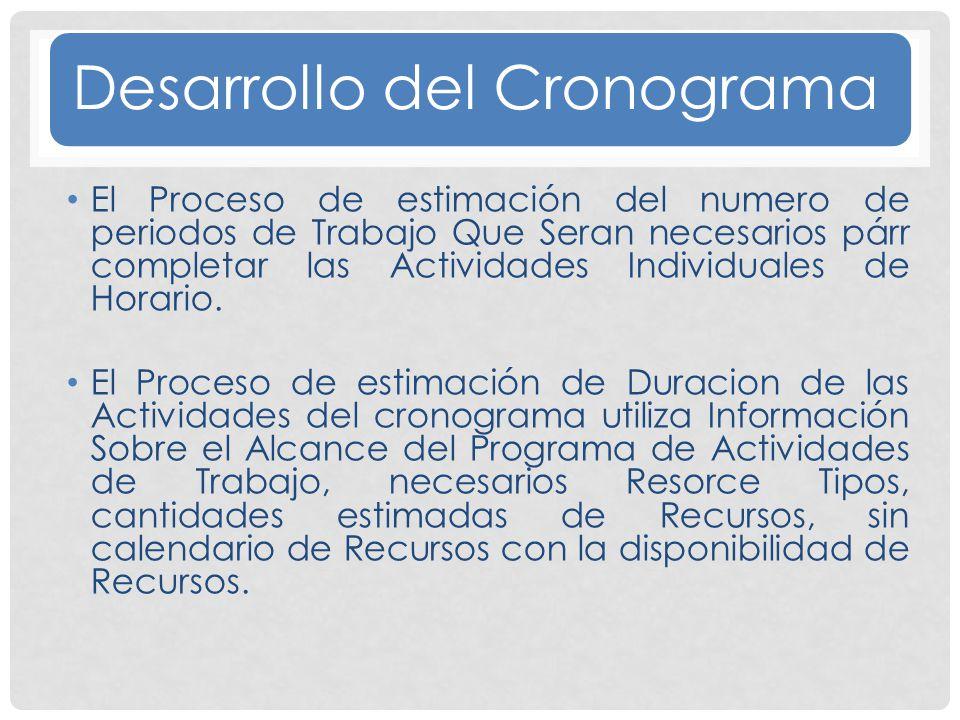 Desarrollo del Cronograma El Proceso de estimación del numero de periodos de Trabajo Que Seran necesarios párr completar las Actividades Individuales de Horario.