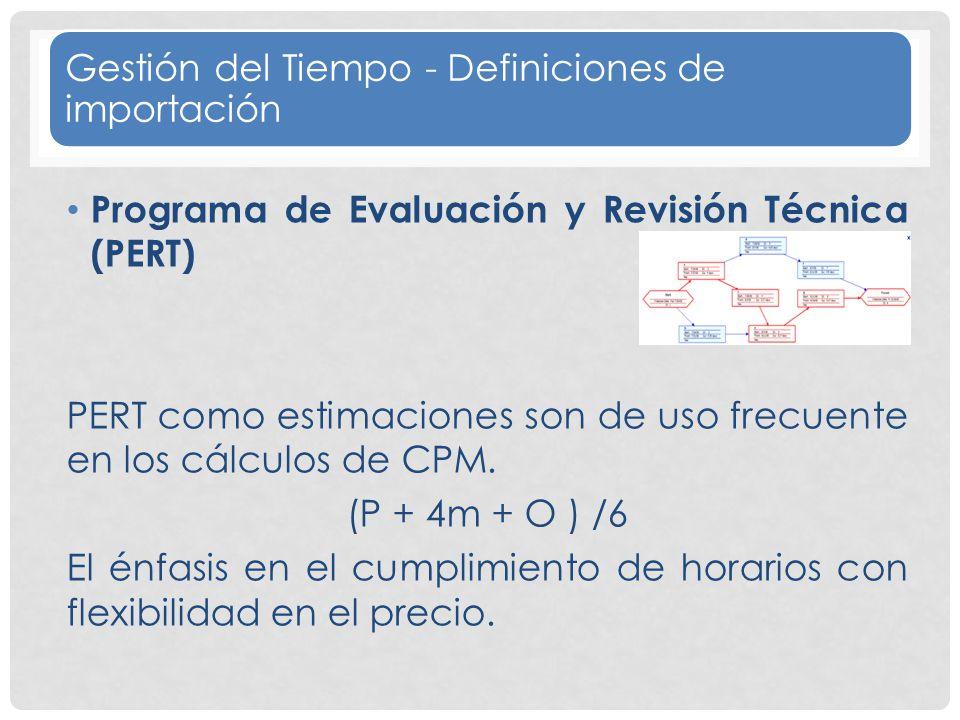Gestión del Tiempo - Definiciones de importación Programa de Evaluación y Revisión Técnica (PERT) PERT como estimaciones son de uso frecuente en los cálculos de CPM.