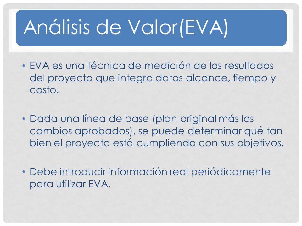 Análisis de Valor(EVA) EVA es una técnica de medición de los resultados del proyecto que integra datos alcance, tiempo y costo.