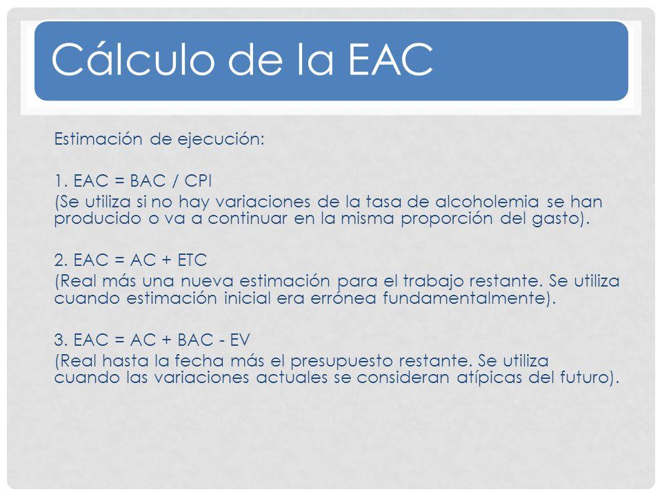 Cálculo de la EAC Estimación de ejecución: 1.