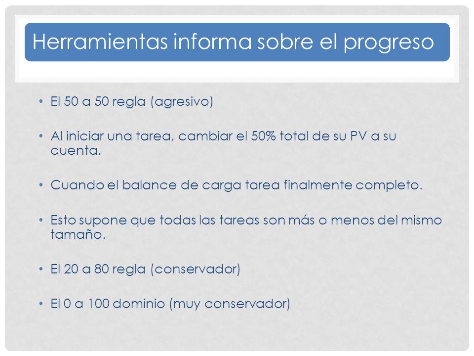 Herramientas informa sobre el progreso El 50 a 50 regla (agresivo) Al iniciar una tarea, cambiar el 50% total de su PV a su cuenta.