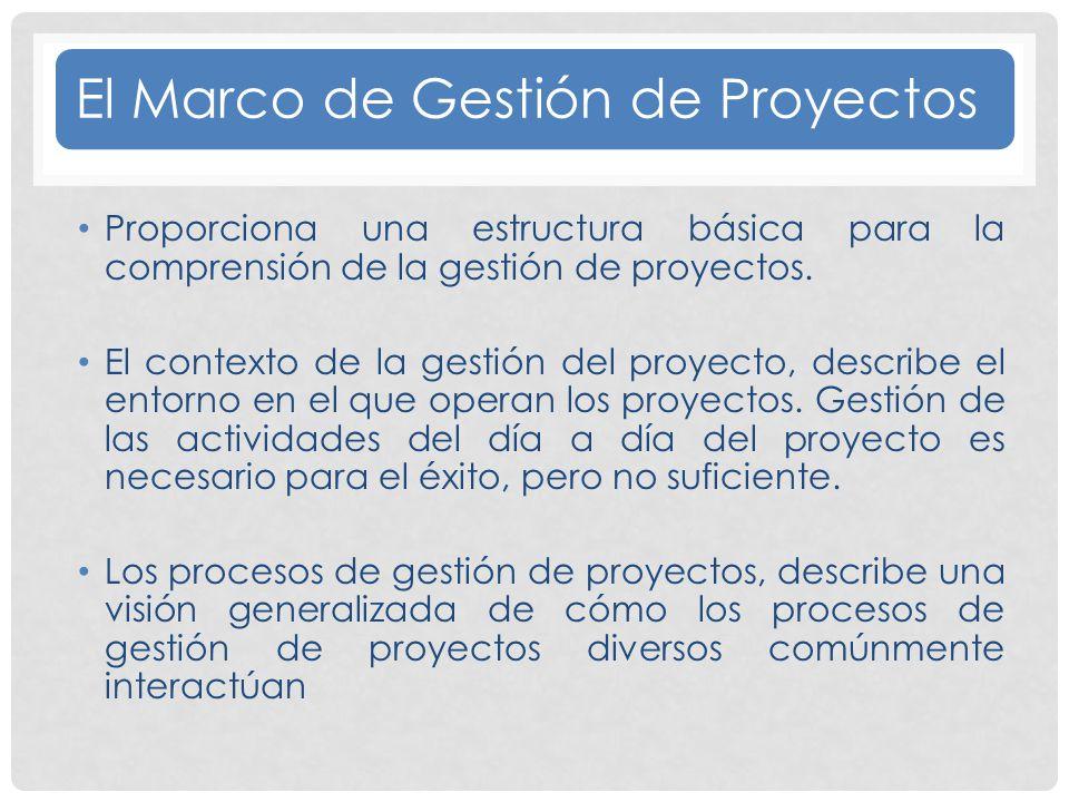 Definición de las Actividades Consiste en identificar y documentar el trabajo que se planea realizar.