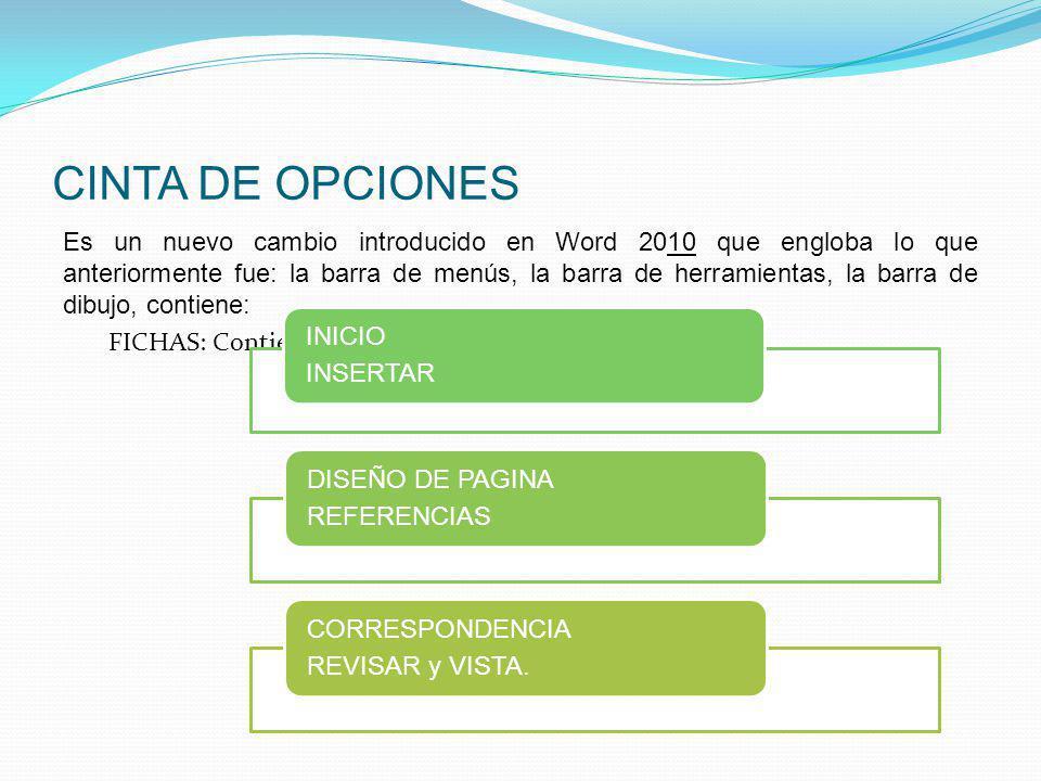 CINTA DE OPCIONES Es un nuevo cambio introducido en Word 2010 que engloba lo que anteriormente fue: la barra de menús, la barra de herramientas, la barra de dibujo, contiene: FICHAS: Contiene INICIO INSERTAR DISEÑO DE PAGINA REFERENCIAS CORRESPONDENCIA REVISAR y VISTA.