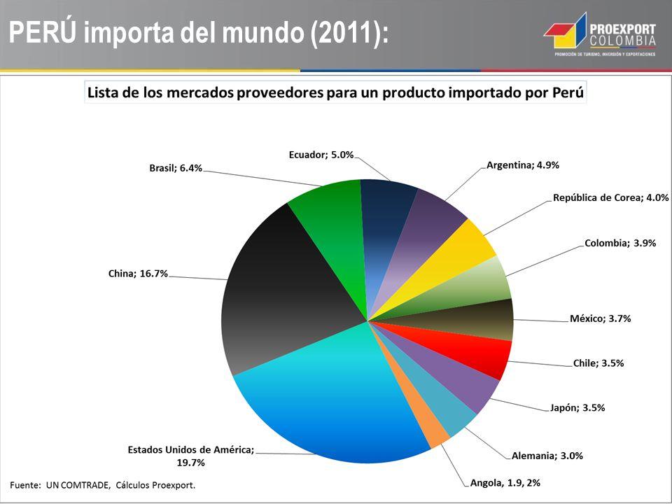 PERÚ importa (2011):