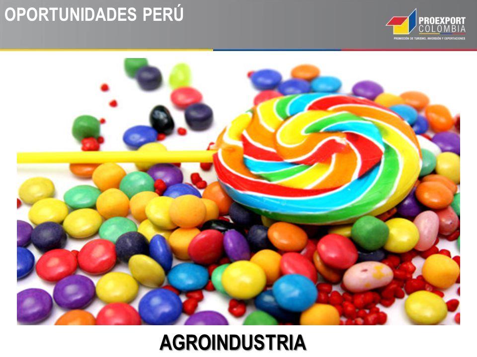 OPORTUNIDADES PERÚ AGROINDUSTRIA Confitería blanda y dura, sin cobertura de cacao.