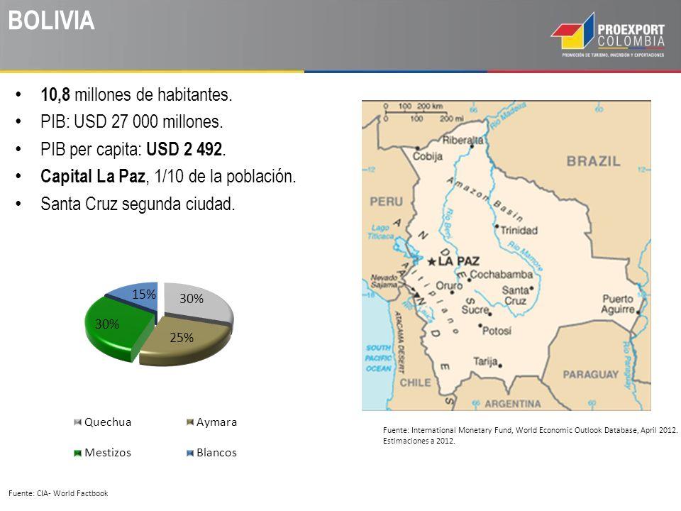 BOLIVIA importa del mundo (2011):
