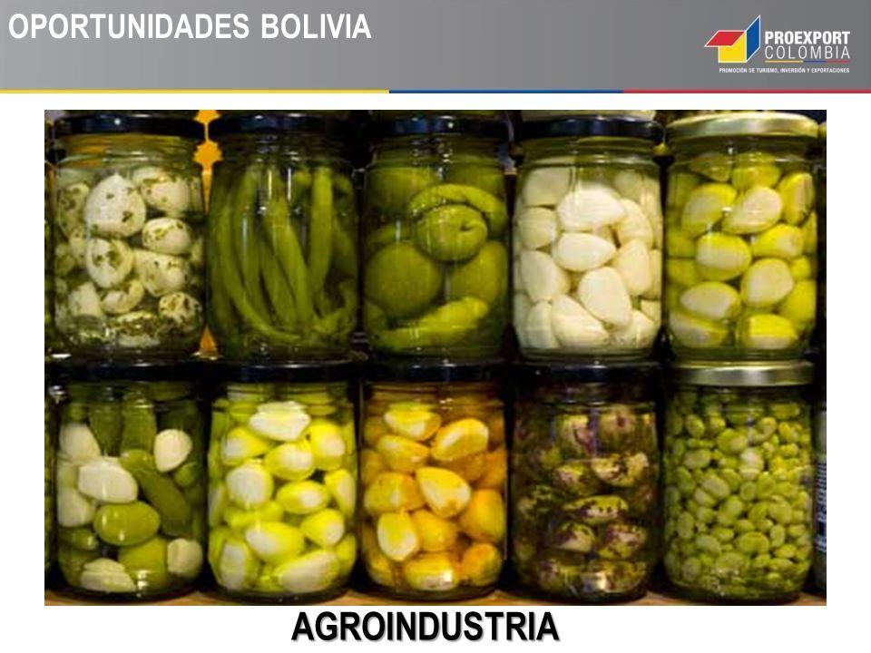 OPORTUNIDADES BOLIVIA AGROINDUSTRIA Confitería blanda y dura.