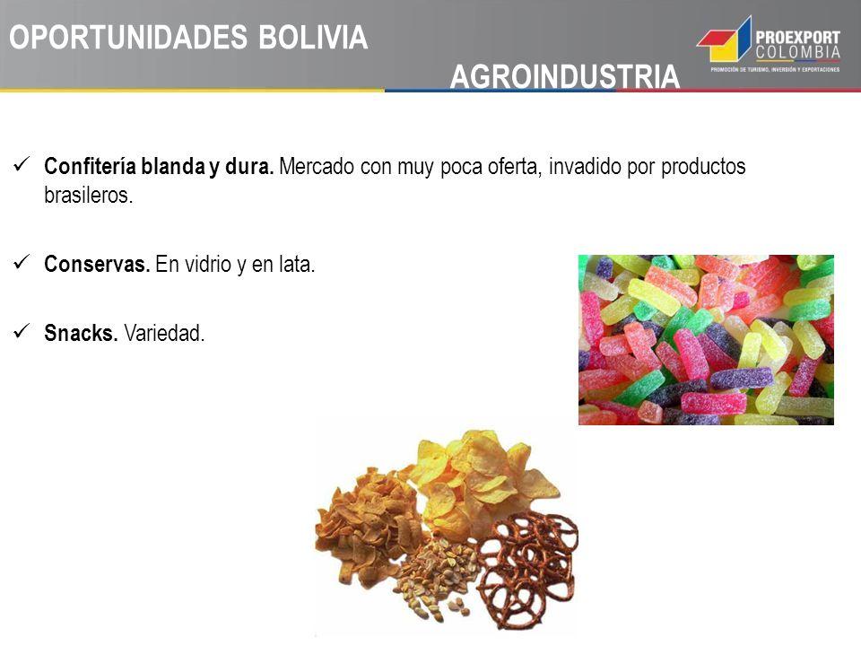OPORTUNIDADES BOLIVIAMANUFACTURAS
