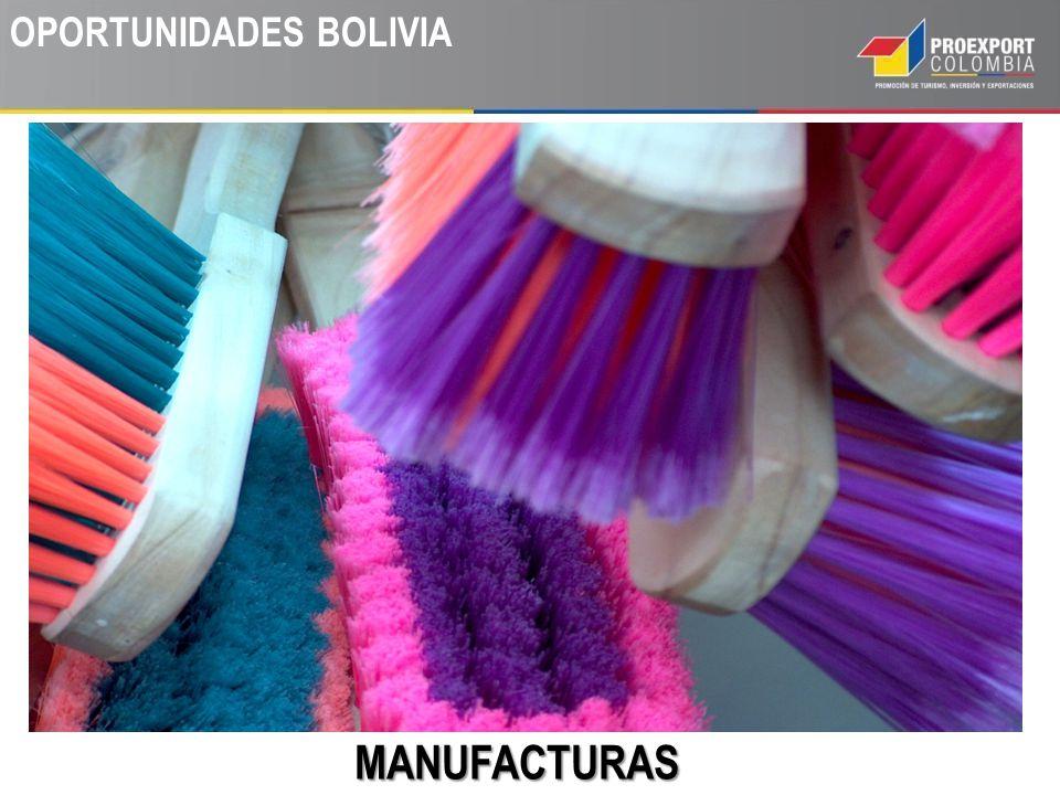 OPORTUNIDADES BOLIVIA MANUFACTURAS Envases y empaques.