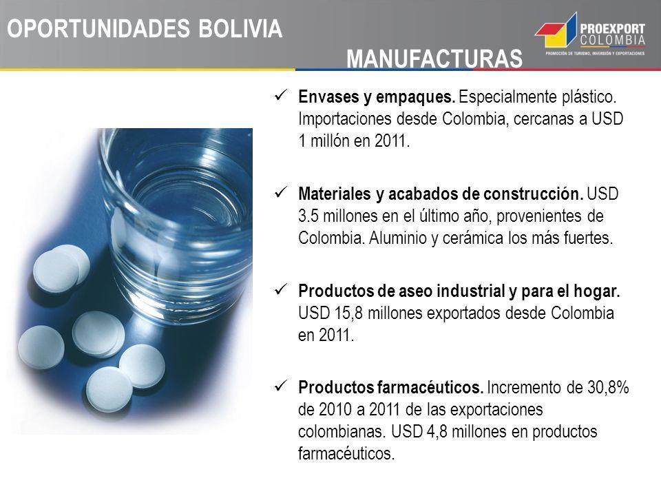 OPORTUNIDADES BOLIVIA PRENDAS DE VESTIR