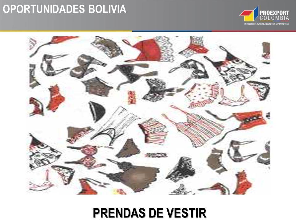 OPORTUNIDADES BOLIVIA PRENDAS DE VESTIR Ropa interior.