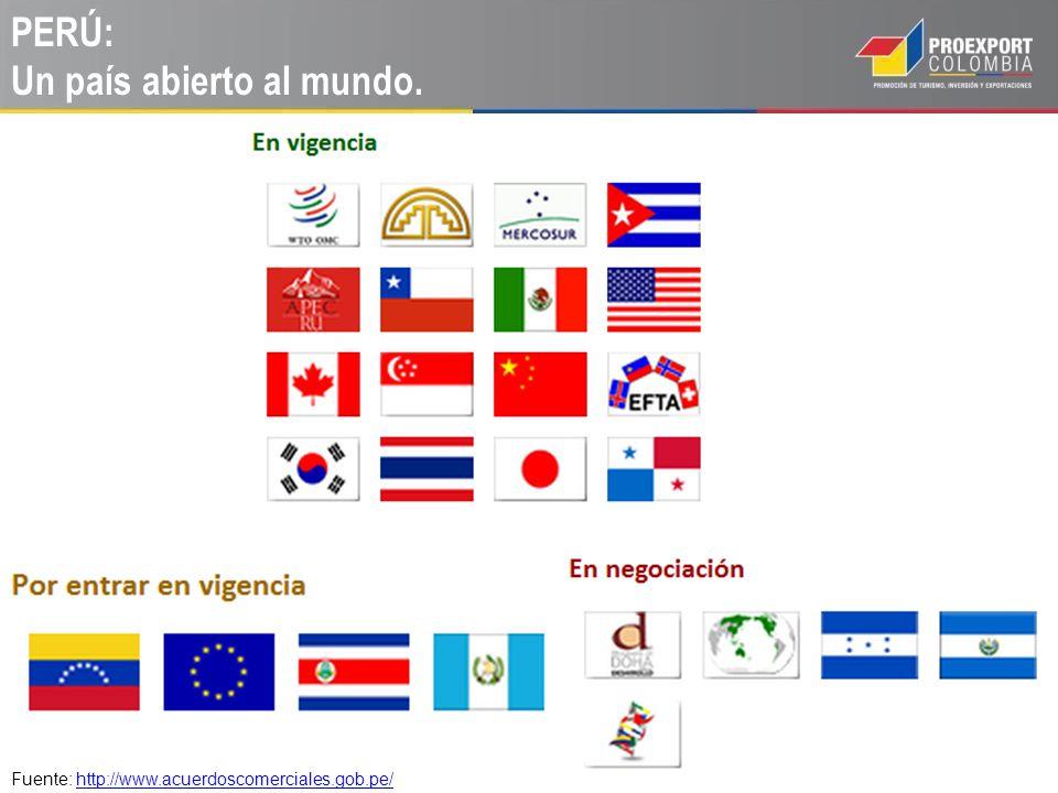 LA ECONOMÍA PERUANA