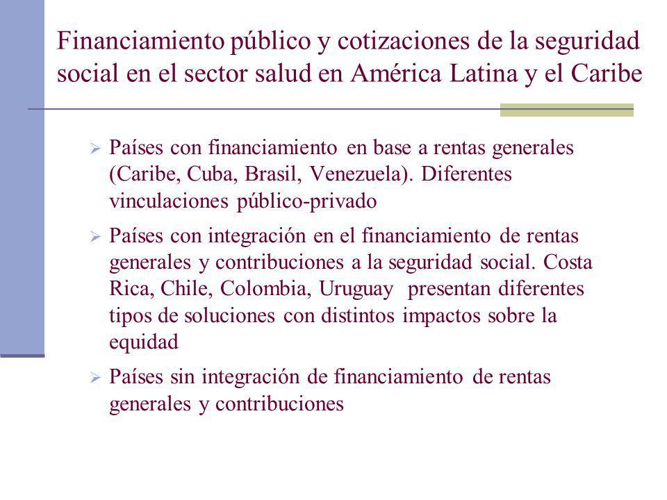 Financiamiento público y cotizaciones de la seguridad social en el sector salud en América Latina y el Caribe Países con financiamiento en base a rent