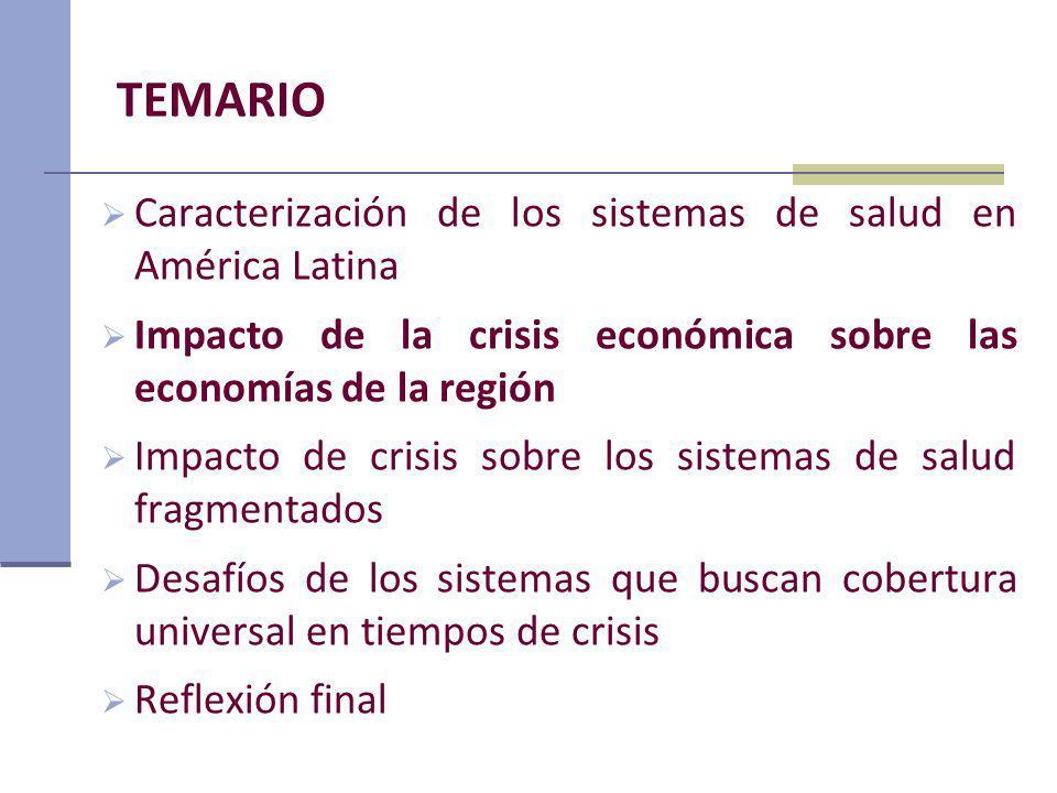 TEMARIO Caracterización de los sistemas de salud en América Latina Impacto de la crisis económica sobre las economías de la región Impacto de crisis s