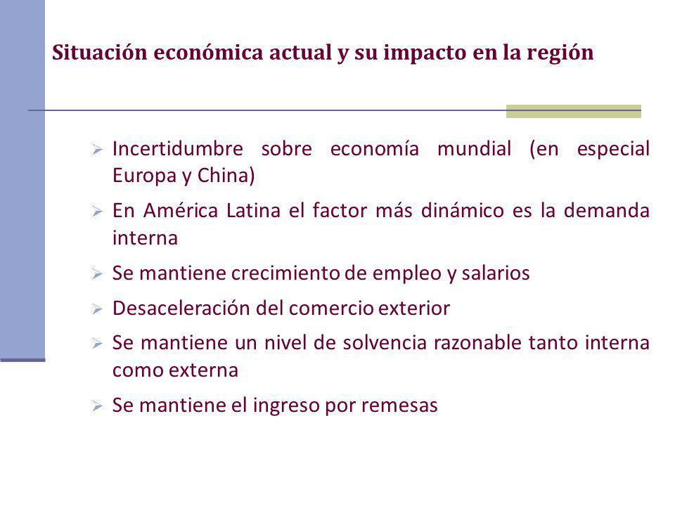 Situación económica actual y su impacto en la región Incertidumbre sobre economía mundial (en especial Europa y China) En América Latina el factor más