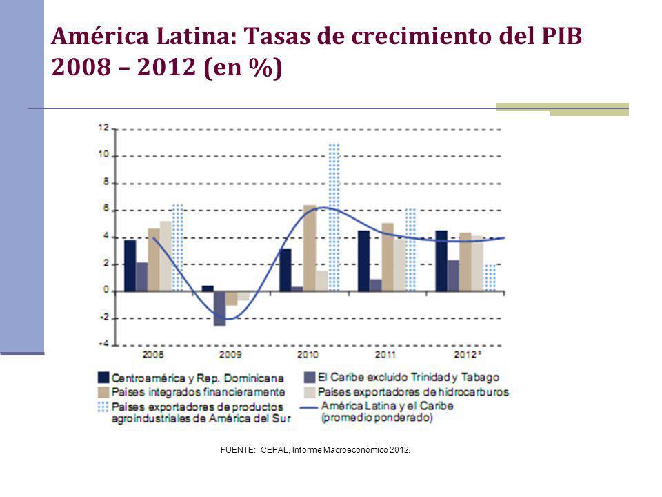 FUENTE: CEPAL, Informe Macroeconómico 2012. América Latina: Tasas de crecimiento del PIB 2008 – 2012 (en %)