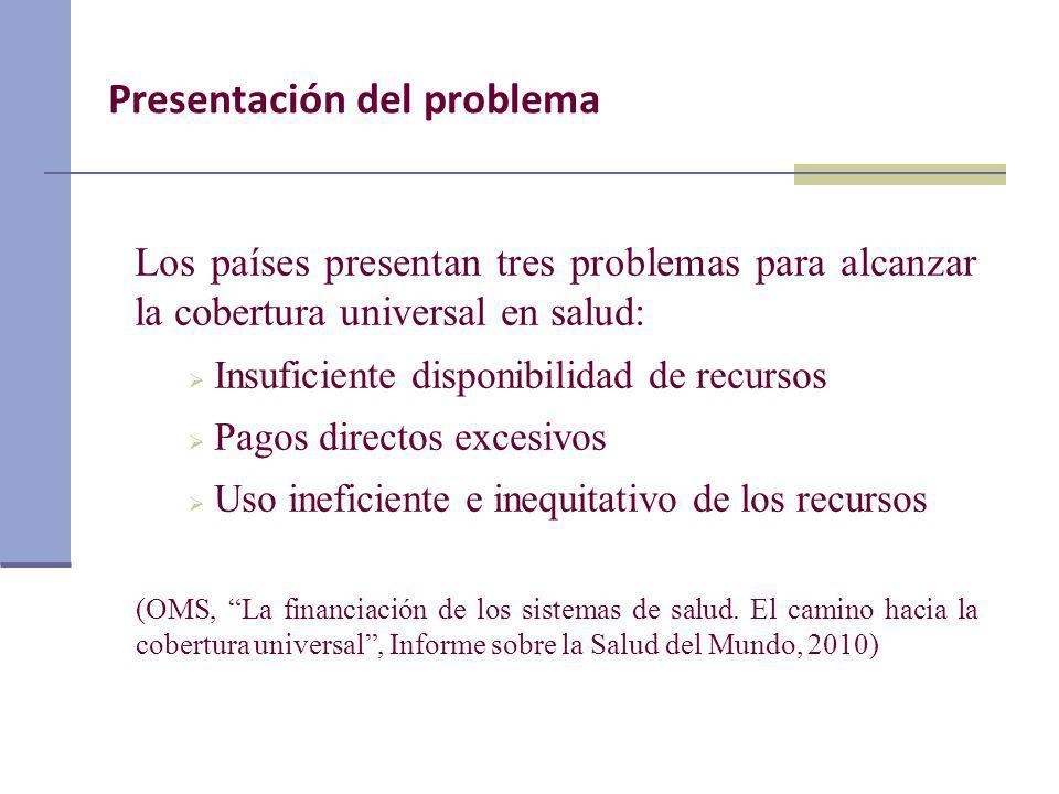 Presentación del problema Los países presentan tres problemas para alcanzar la cobertura universal en salud: Insuficiente disponibilidad de recursos P