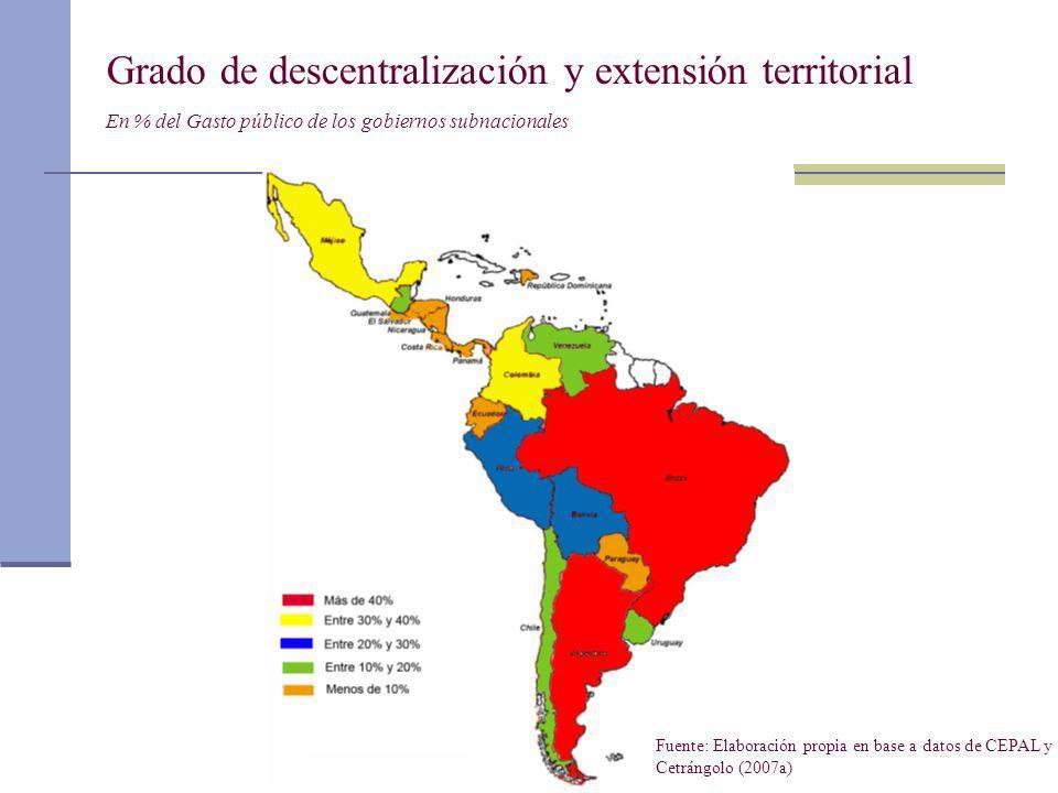 Grado de descentralización y extensión territorial En % del Gasto público de los gobiernos subnacionales Fuente: Elaboración propia en base a datos de
