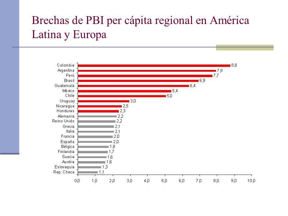 Brechas de PBI per cápita regional en América Latina y Europa