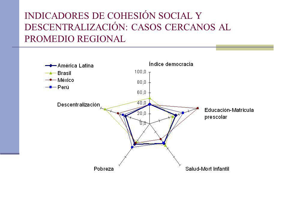 INDICADORES DE COHESIÓN SOCIAL Y DESCENTRALIZACIÓN: CASOS CERCANOS AL PROMEDIO REGIONAL