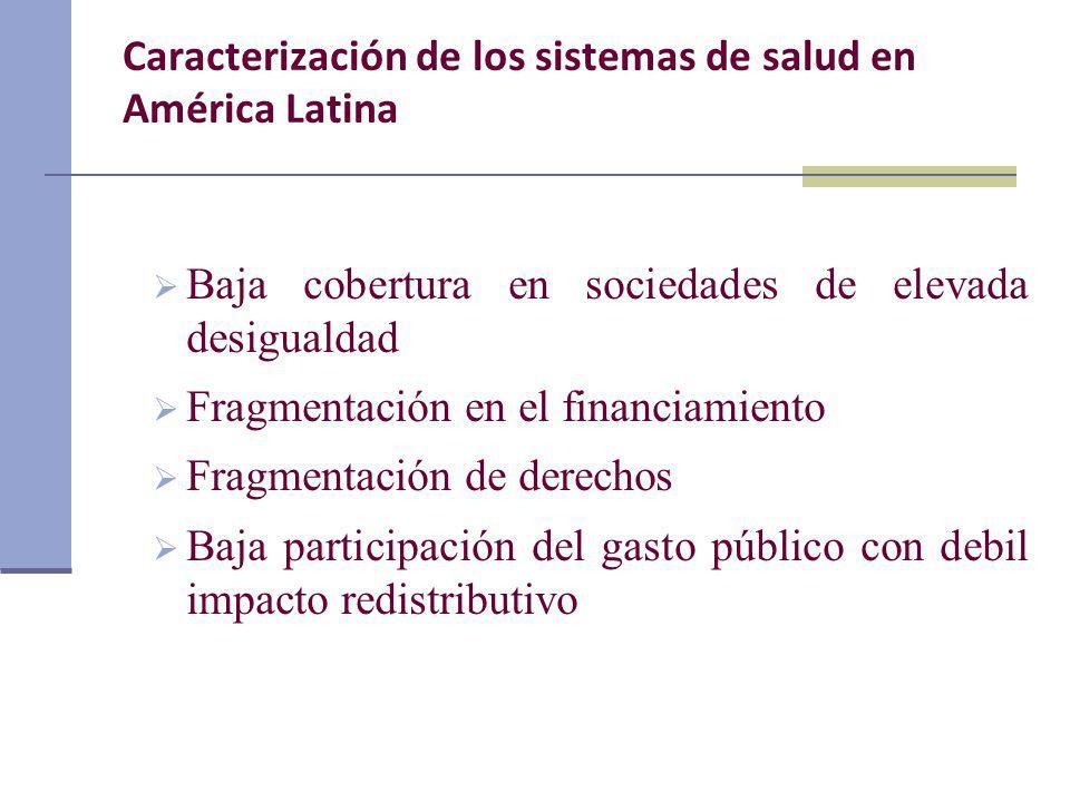Caracterización de los sistemas de salud en América Latina Baja cobertura en sociedades de elevada desigualdad Fragmentación en el financiamiento Frag