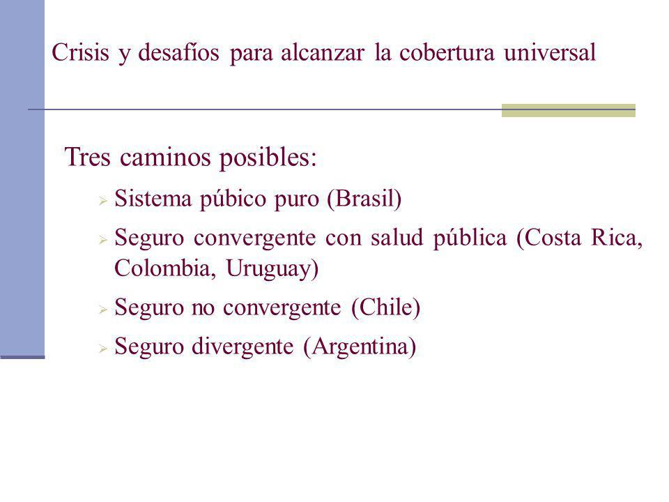 Crisis y desafíos para alcanzar la cobertura universal Tres caminos posibles: Sistema púbico puro (Brasil) Seguro convergente con salud pública (Costa