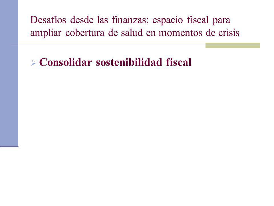 Desafíos desde las finanzas: espacio fiscal para ampliar cobertura de salud en momentos de crisis Consolidar sostenibilidad fiscal