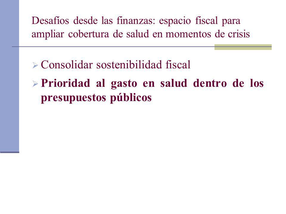 Desafíos desde las finanzas: espacio fiscal para ampliar cobertura de salud en momentos de crisis Consolidar sostenibilidad fiscal Prioridad al gasto