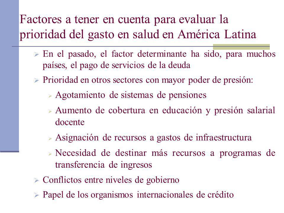 Factores a tener en cuenta para evaluar la prioridad del gasto en salud en América Latina En el pasado, el factor determinante ha sido, para muchos pa