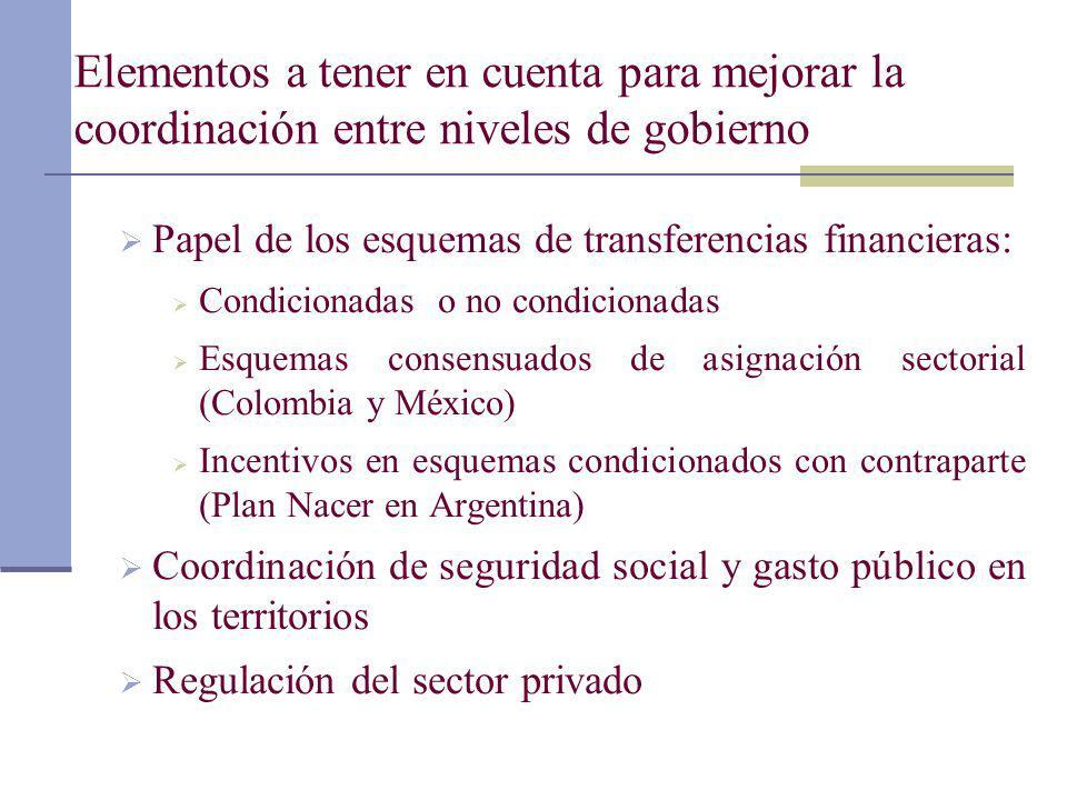 Elementos a tener en cuenta para mejorar la coordinación entre niveles de gobierno Papel de los esquemas de transferencias financieras: Condicionadas