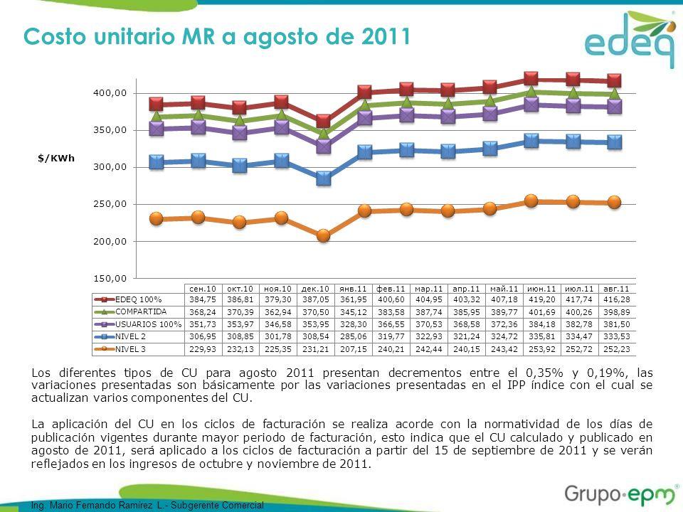 Costo unitario MR a agosto de 2011 Los diferentes tipos de CU para agosto 2011 presentan decrementos entre el 0,35% y 0,19%, las variaciones presentadas son básicamente por las variaciones presentadas en el IPP índice con el cual se actualizan varios componentes del CU.