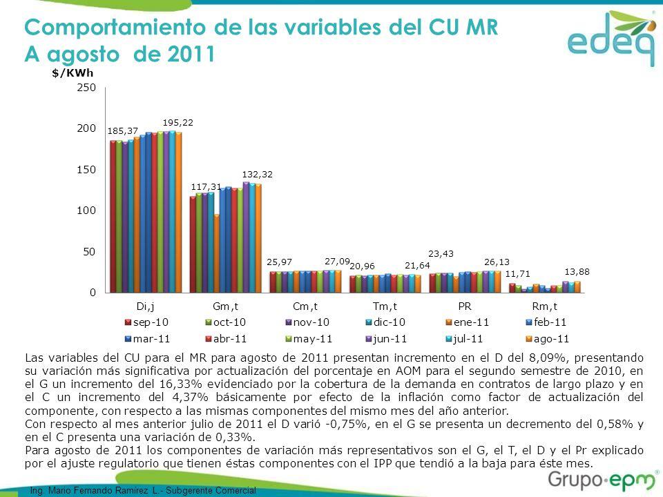 Comportamiento de las variables del CU MR A agosto de 2011 Las variables del CU para el MR para agosto de 2011 presentan incremento en el D del 8,09%, presentando su variación más significativa por actualización del porcentaje en AOM para el segundo semestre de 2010, en el G un incremento del 16,33% evidenciado por la cobertura de la demanda en contratos de largo plazo y en el C un incremento del 4,37% básicamente por efecto de la inflación como factor de actualización del componente, con respecto a las mismas componentes del mismo mes del año anterior.