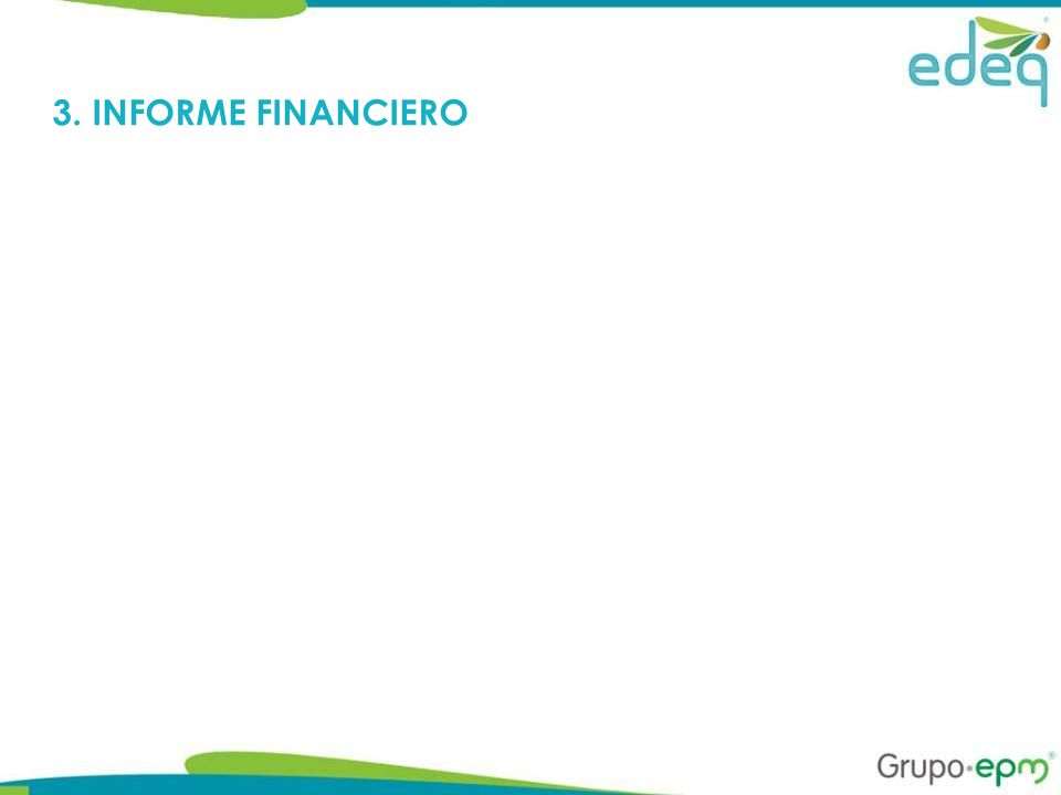 3. INFORME FINANCIERO