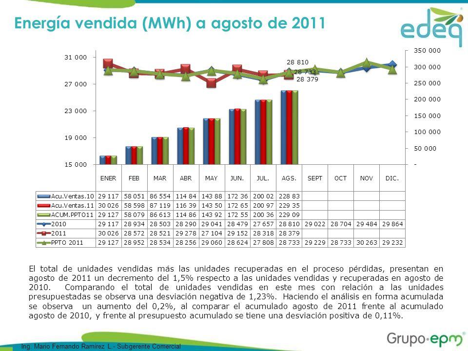 Los ingresos por ventas de energía a agosto de 2011 presentan un incremento del 4,01% respecto a los ingresos de agosto de 2010, al analizar los ingresos de agosto 2011 con lo presupuestado se observa una desviación positiva de 5,23%.
