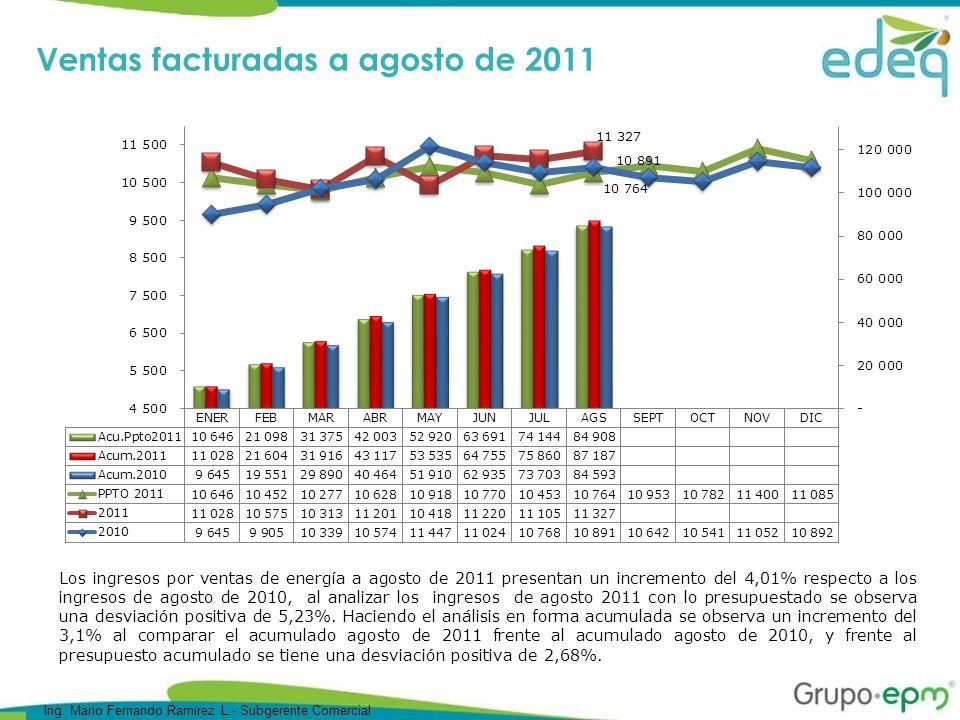Utilidad Neta La utilidad neta se ubica $ 1.863 por encima de lo presupuestado, debido a desplazamientos en las obligaciones contractuales presupuestadas.