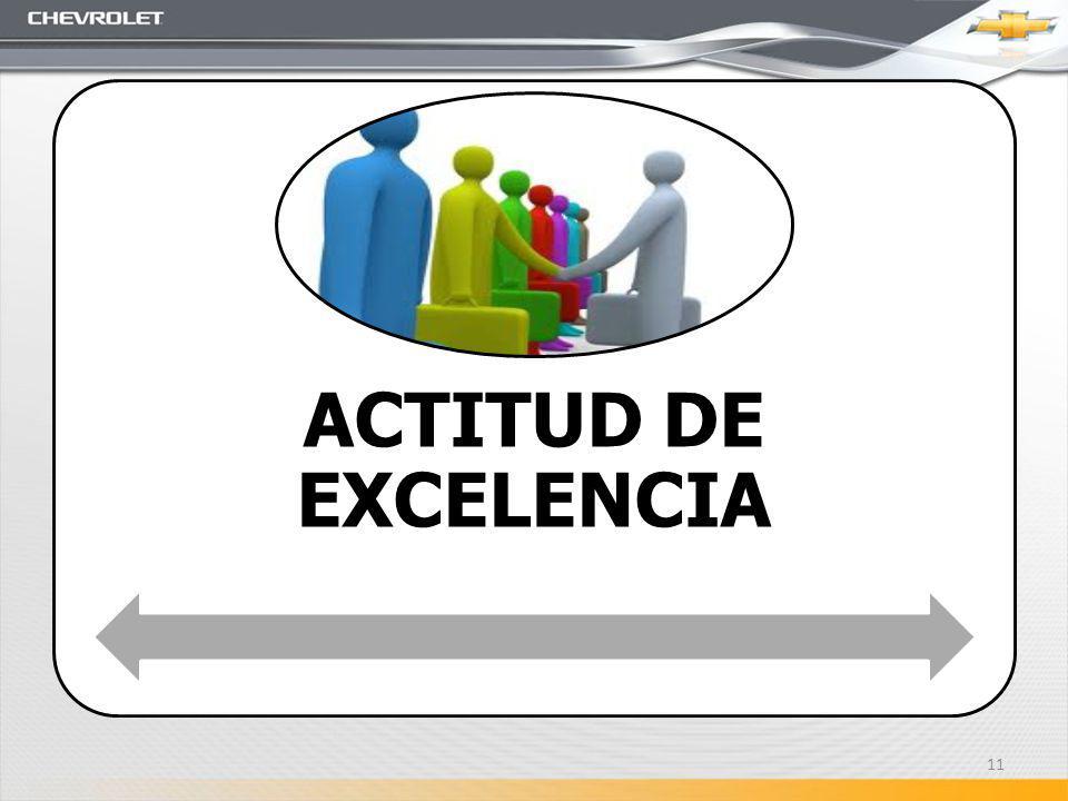 ACTITUD DE EXCELENCIA 11